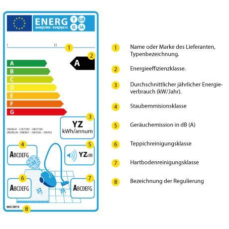 energielabel-beispiel-staubsauger
